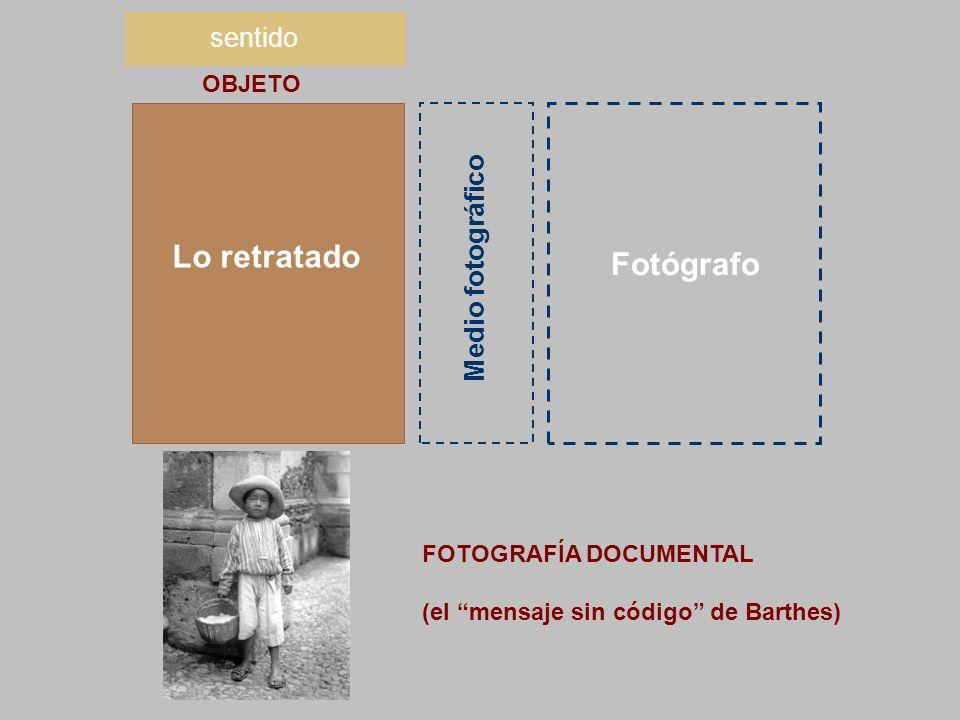 Fotógrafo Lo retratado sentido FOTOGRAFÍA DOCUMENTAL (el mensaje sin código de Barthes) OBJETO Medio fotográfico