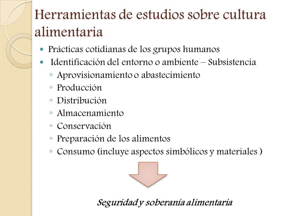 Herramientas de estudios sobre cultura alimentaria Prácticas cotidianas de los grupos humanos Identificación del entorno o ambiente – Subsistencia Apr