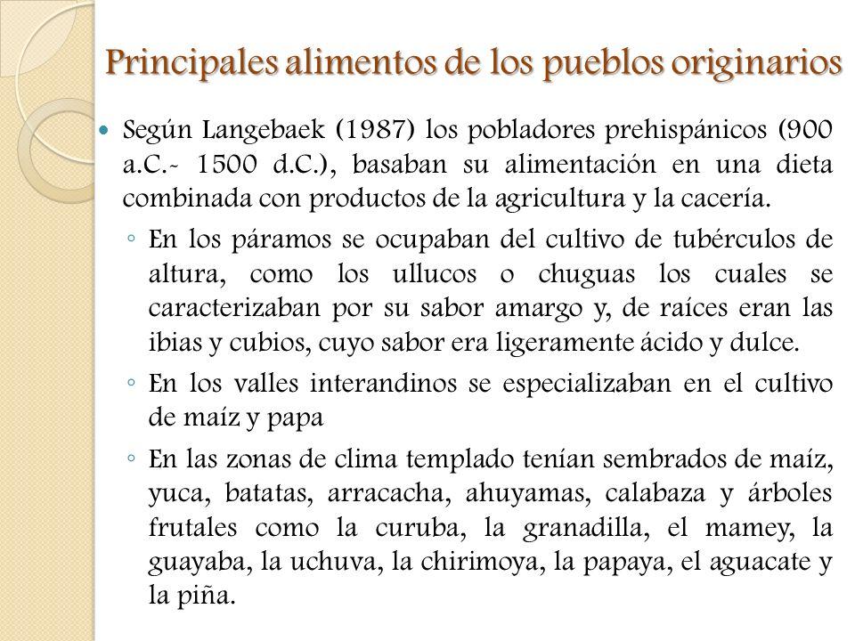 Según Langebaek (1987) los pobladores prehispánicos (900 a.C.- 1500 d.C.), basaban su alimentación en una dieta combinada con productos de la agricult