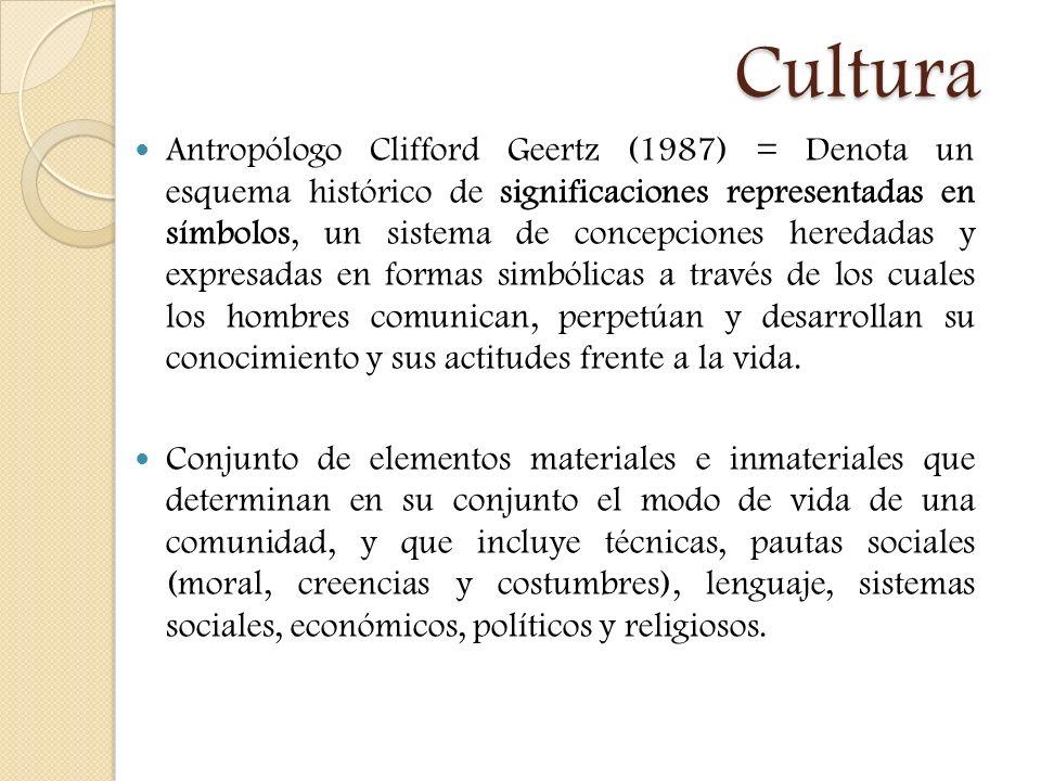 Cultura Antropólogo Clifford Geertz (1987) = Denota un esquema histórico de significaciones representadas en símbolos, un sistema de concepciones here