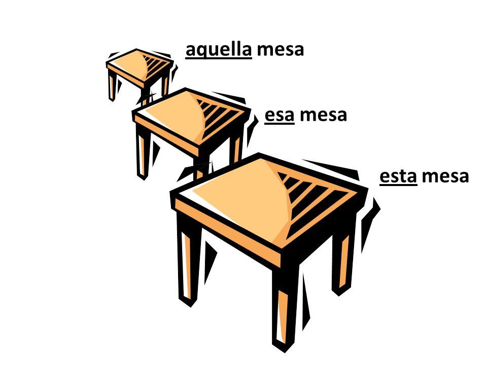 esta mesa esa mesa aquella mesa