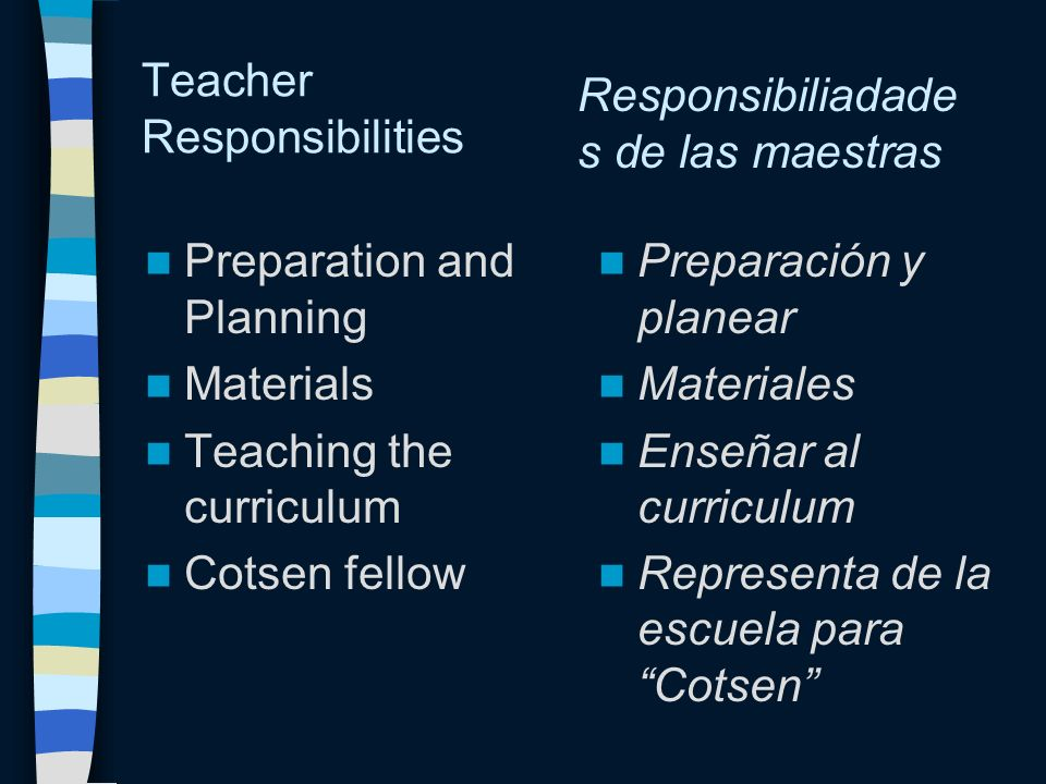 Teacher Responsibilities Preparation and Planning Materials Teaching the curriculum Cotsen fellow Preparación y planear Materiales Enseñar al curriculum Representa de la escuela para Cotsen Responsibiliadade s de las maestras