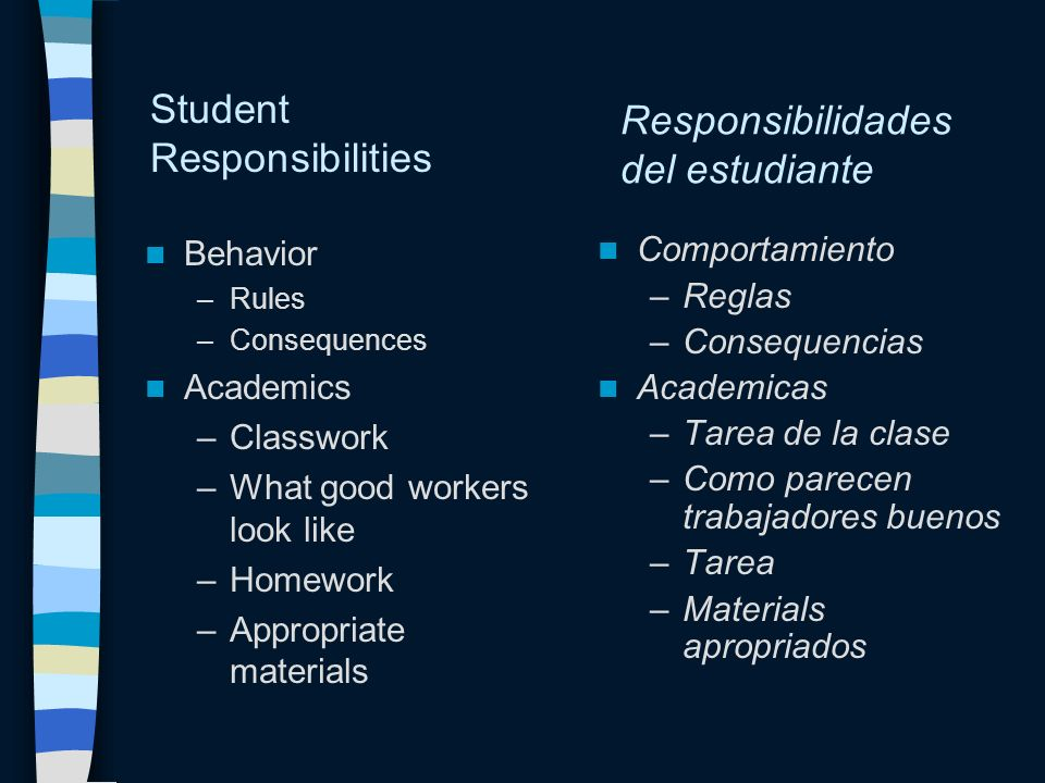 Responsibilidades del estudiante Comportamiento –Reglas –Consequencias Academicas –Tarea de la clase –Como parecen trabajadores buenos –Tarea –Materials apropriados Student Responsibilities Behavior –Rules –Consequences Academics –Classwork –What good workers look like –Homework –Appropriate materials