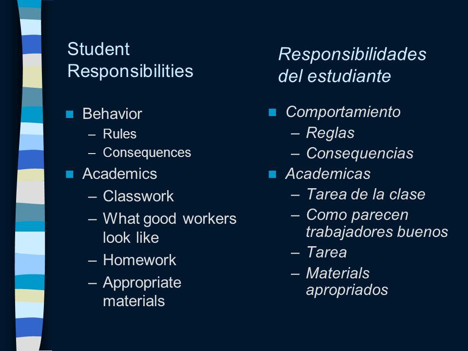 Responsibilidades del estudiante Comportamiento –Reglas –Consequencias Academicas –Tarea de la clase –Como parecen trabajadores buenos –Tarea –Materia