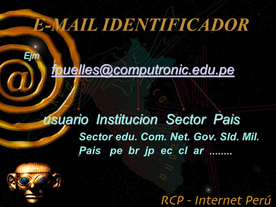 HERRAMIENTAS INTERNET Correo Electrónico El correo electrónico (e-mail) le permite comunicarse con cualquiera de los 120 millones de usuarios Internet