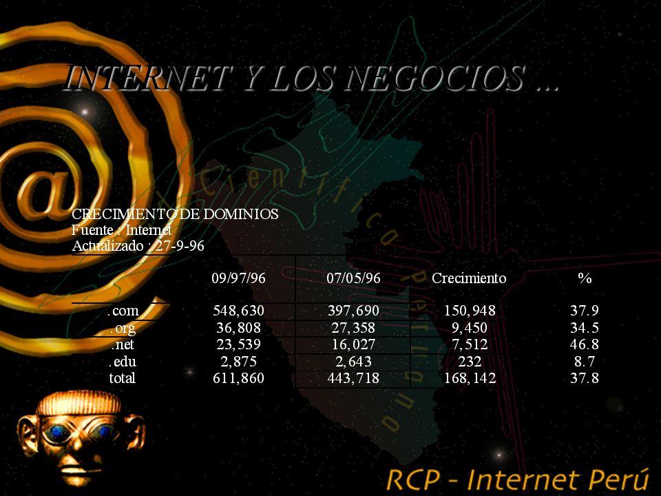 INTERNET Y LOS NEGOCIOS....... finalmente, las cifras hablan por sí mismas...