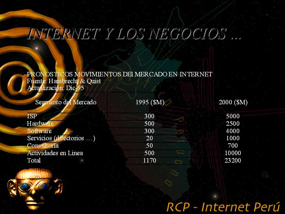 USUARIOS PC/EMAIL/WEB Fuente: IDC/MStanley. Actualización: oct-96/feb96
