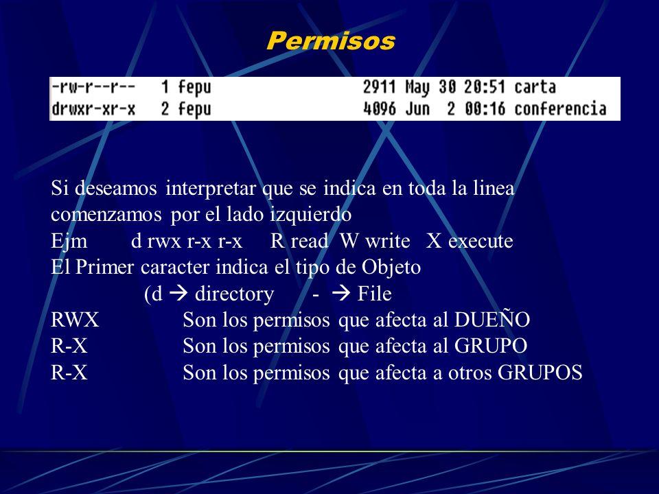 Permisos y Derechos 123456 Donde: 1.- determinas los permisos del archivo o Directorio 2.- Count Link (contador de Enlaces) 3.- Nombre del Usuario (De