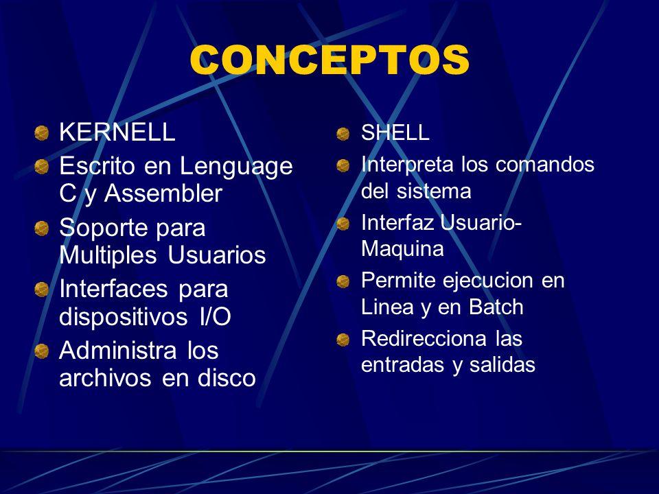 CONCEPTOS KERNELL Escrito en Lenguage C y Assembler Soporte para Multiples Usuarios Interfaces para dispositivos I/O Administra los archivos en disco SHELL Interpreta los comandos del sistema Interfaz Usuario- Maquina Permite ejecucion en Linea y en Batch Redirecciona las entradas y salidas