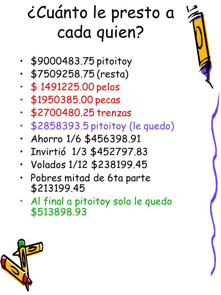 ¿Cuánto le presto a cada quien? $9000483.75 pitoitoy $7509258.75 (resta) $ 1491225.00 pelos $1950385.00 pecas $2700480.25 trenzas $2858393.5 pitoitoy