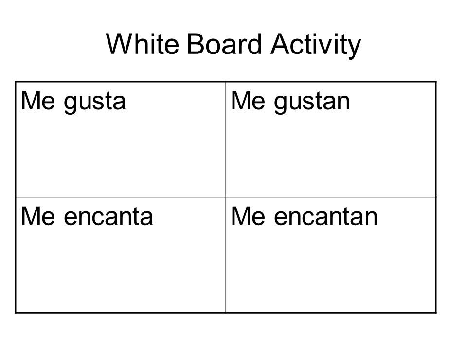 White Board Activity Me gustaMe gustan Me encantaMe encantan