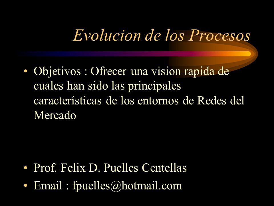 Evolucion de los Procesos Objetivos : Ofrecer una vision rapida de cuales han sido las principales características de los entornos de Redes del Mercado Prof.