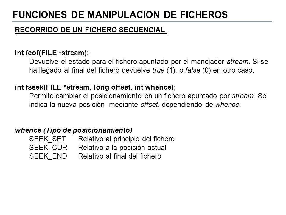 FUNCIONES DE MANIPULACION DE FICHEROS int feof(FILE *stream); Devuelve el estado para el fichero apuntado por el manejador stream. Si se ha llegado al