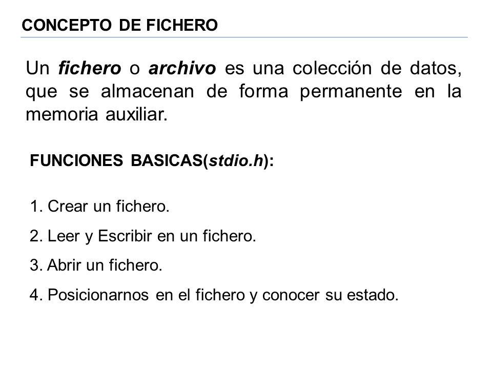 CONCEPTO DE FICHERO Un fichero o archivo es una colección de datos, que se almacenan de forma permanente en la memoria auxiliar. FUNCIONES BASICAS(std