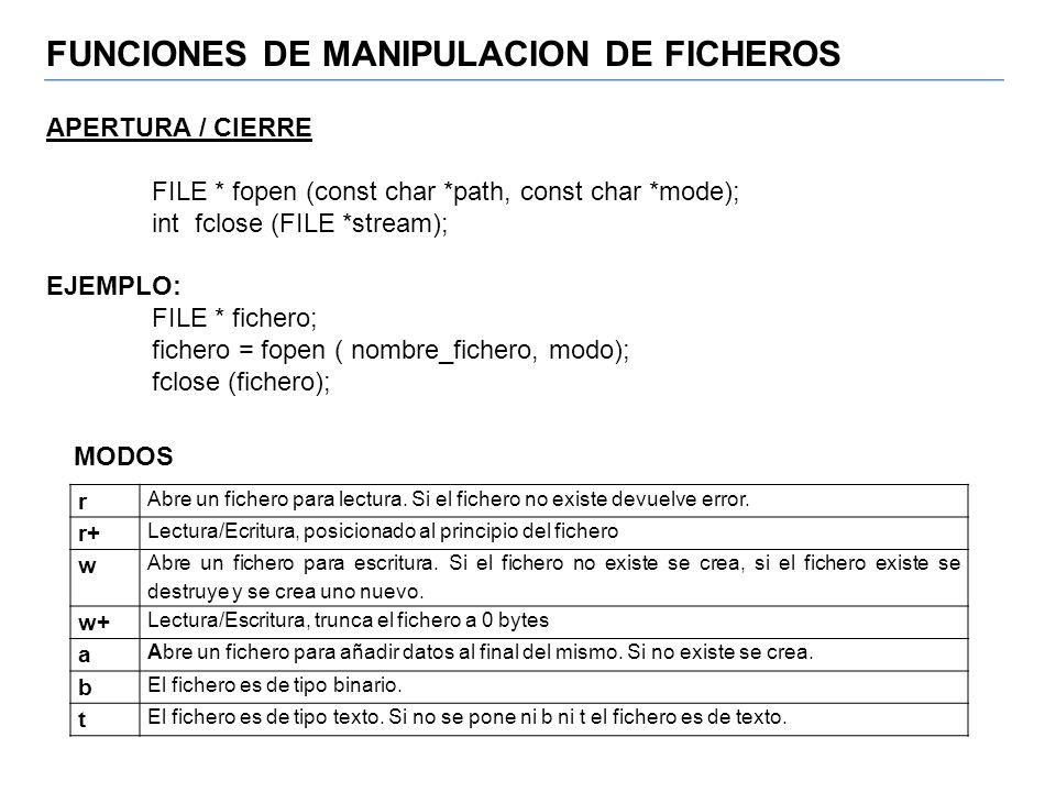 FUNCIONES DE MANIPULACION DE FICHEROS APERTURA / CIERRE FILE * fopen (const char *path, const char *mode); int fclose (FILE *stream); EJEMPLO: FILE *