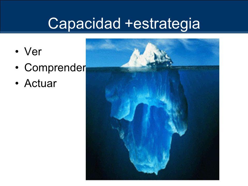 Capacidad +estrategia Ver Comprender Actuar
