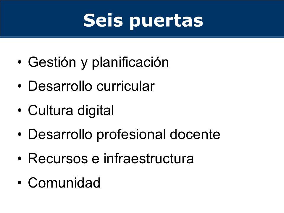 Seis puertas Gestión y planificación Desarrollo curricular Cultura digital Desarrollo profesional docente Recursos e infraestructura Comunidad