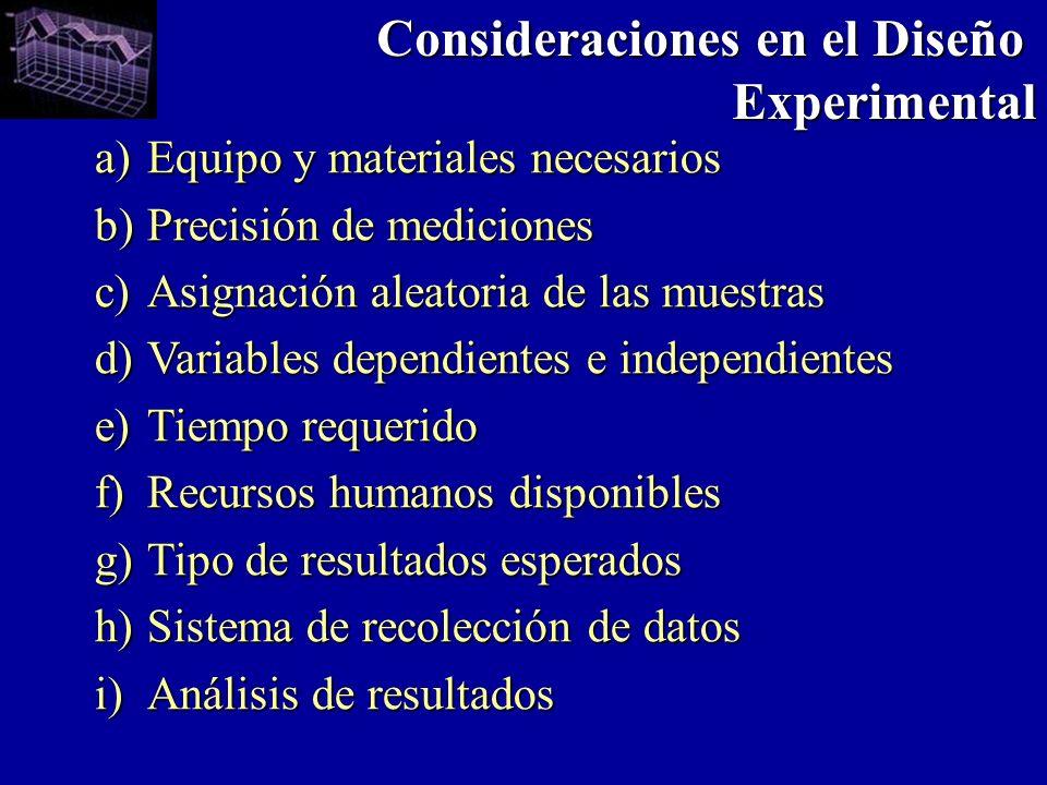 Consideraciones en el Diseño Experimental a)Equipo y materiales necesarios b)Precisión de mediciones c)Asignación aleatoria de las muestras d)Variable
