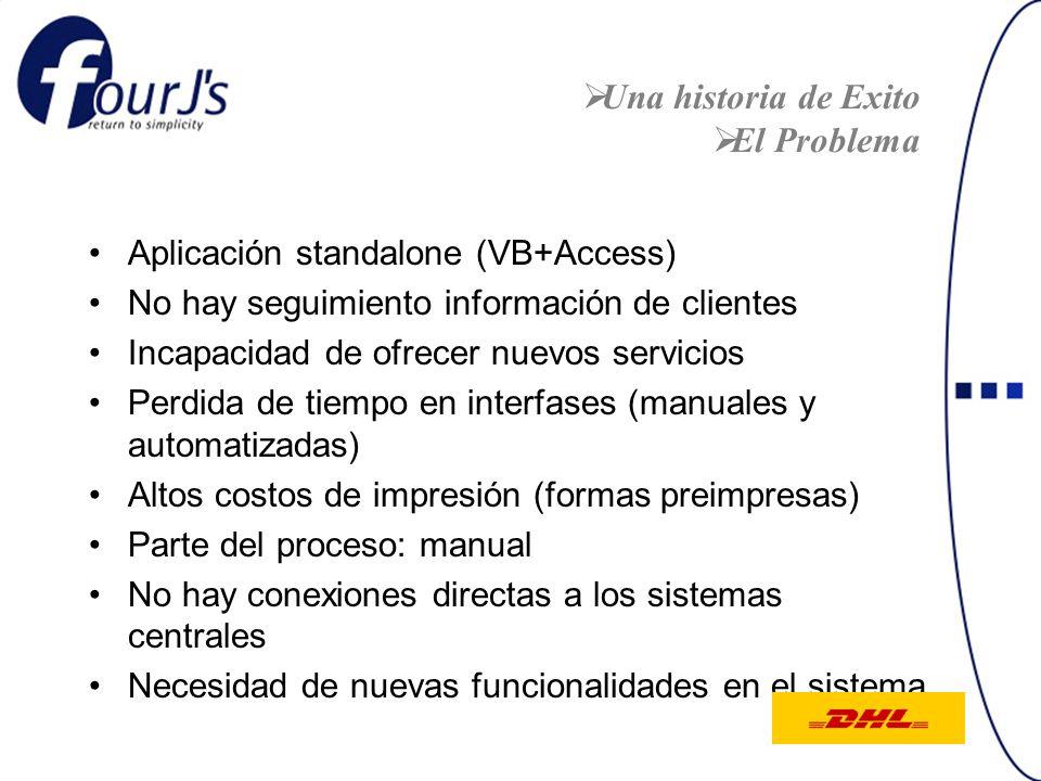 El problema Requerimientos del Proyecto La solución Genero como herramienta para implementar la solución El resultado Una historia de Exito