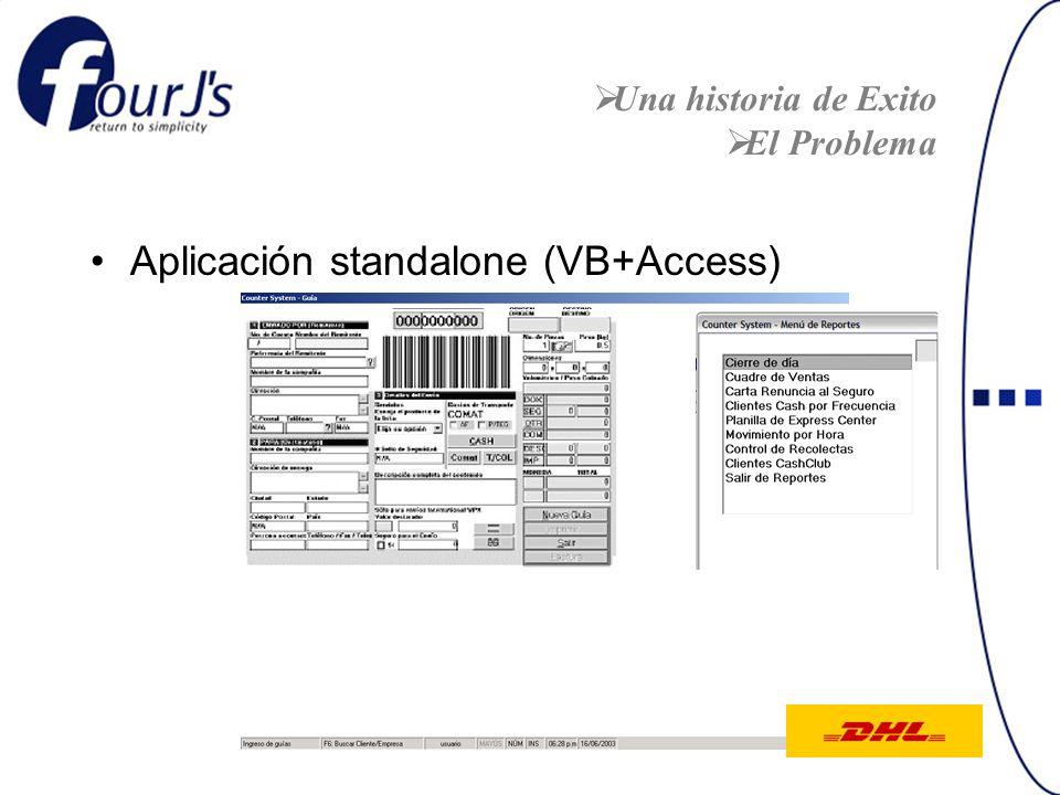 Aplicación standalone (VB+Access) Una historia de Exito El Problema