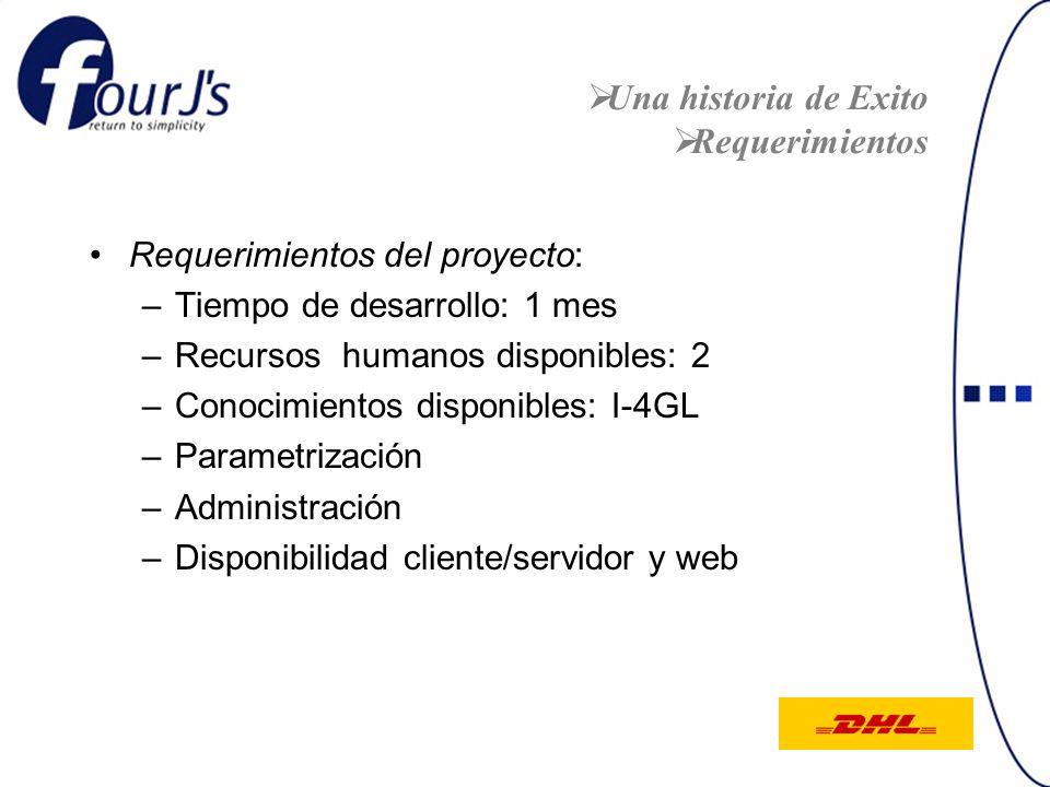 Requerimientos del proyecto: –Tiempo de desarrollo: 1 mes –Recursos humanos disponibles: 2 –Conocimientos disponibles: I-4GL –Parametrización –Administración –Disponibilidad cliente/servidor y web Una historia de Exito Requerimientos