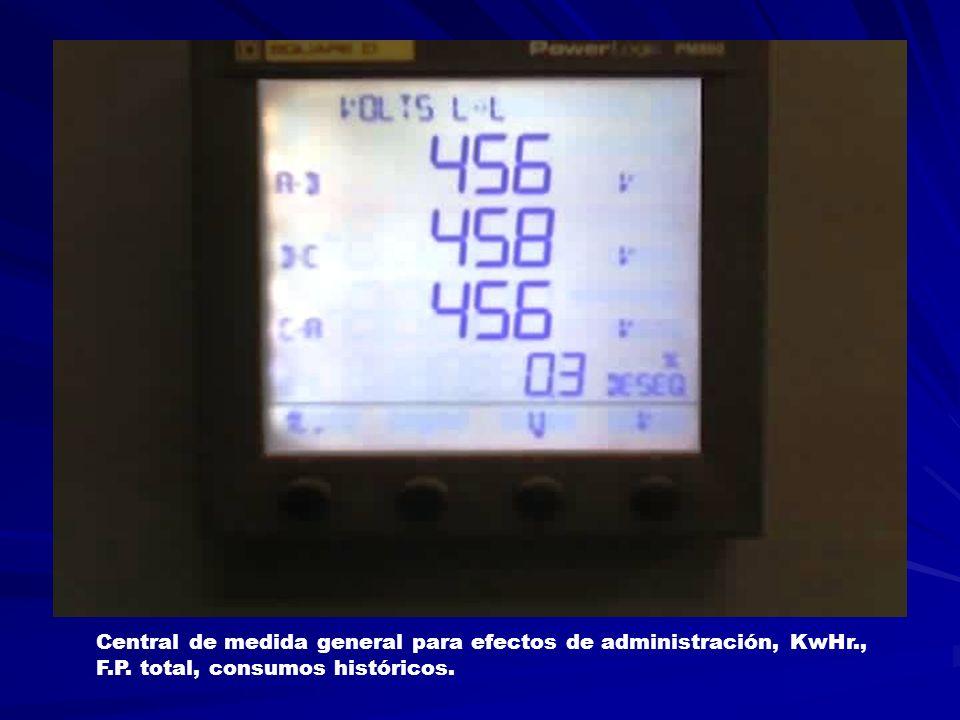 Central de medida general para efectos de administración, KwHr., F.P. total, consumos históricos.