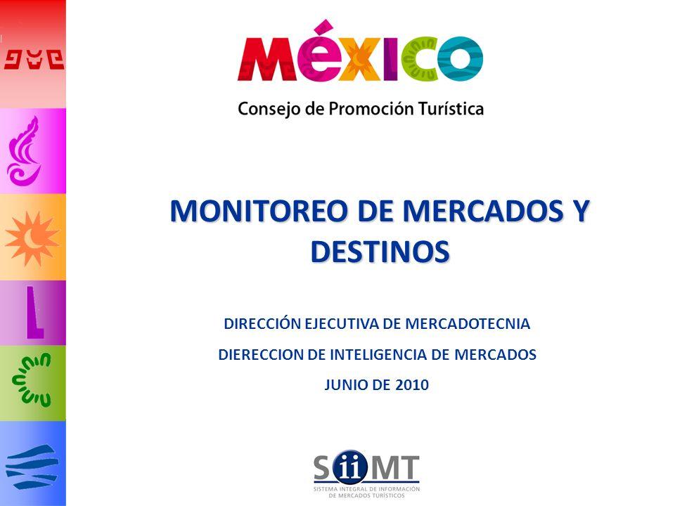 DIRECCIÓN EJECUTIVA DE MERCADOTECNIA DIERECCION DE INTELIGENCIA DE MERCADOS JUNIO DE 2010 MONITOREO DE MERCADOS Y DESTINOS