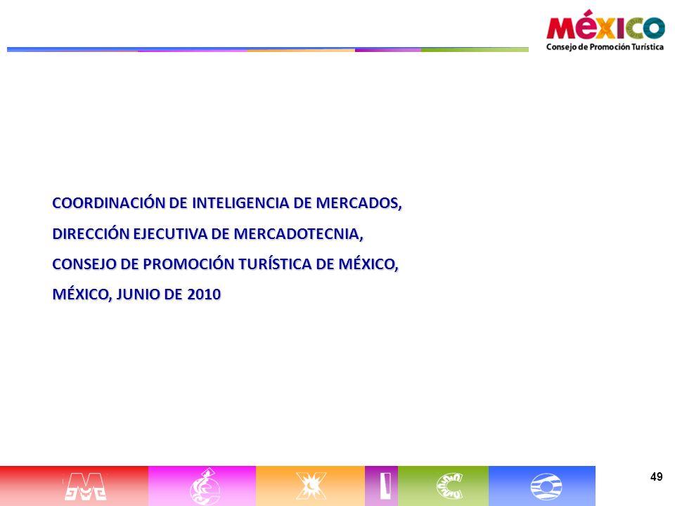 49 COORDINACIÓN DE INTELIGENCIA DE MERCADOS, DIRECCIÓN EJECUTIVA DE MERCADOTECNIA, CONSEJO DE PROMOCIÓN TURÍSTICA DE MÉXICO, MÉXICO, JUNIO DE 2010