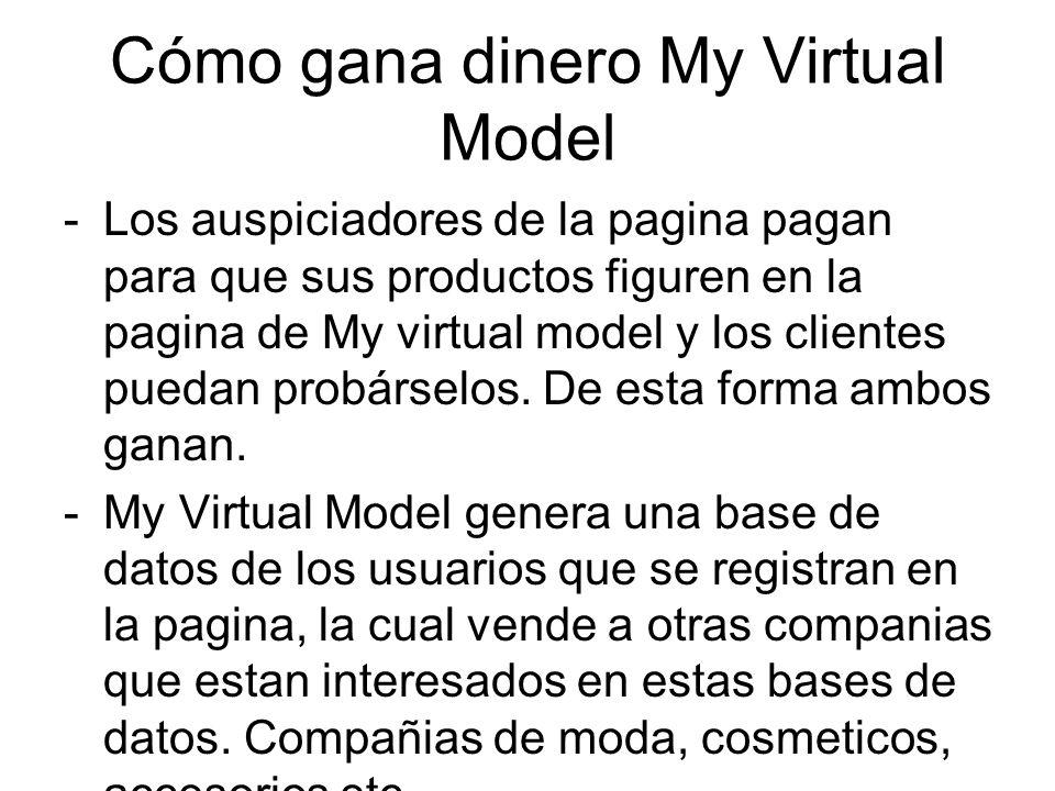 Cómo gana dinero My Virtual Model -Los auspiciadores de la pagina pagan para que sus productos figuren en la pagina de My virtual model y los clientes