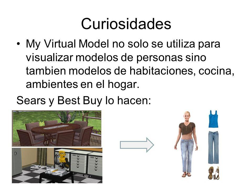 Curiosidades My Virtual Model no solo se utiliza para visualizar modelos de personas sino tambien modelos de habitaciones, cocina, ambientes en el hog