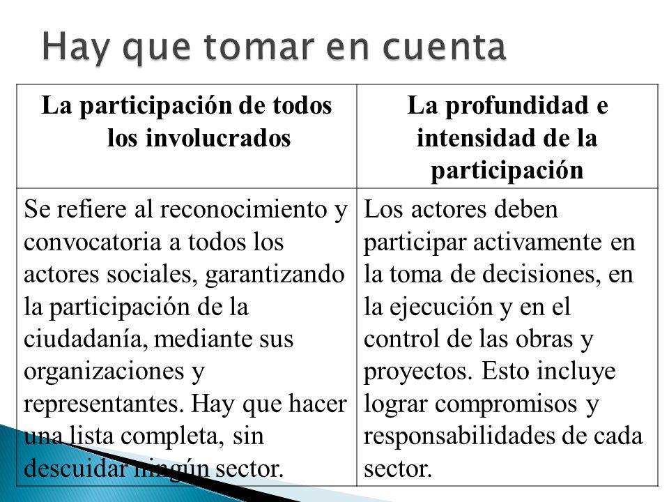 La participación de todos los involucrados La profundidad e intensidad de la participación Se refiere al reconocimiento y convocatoria a todos los act