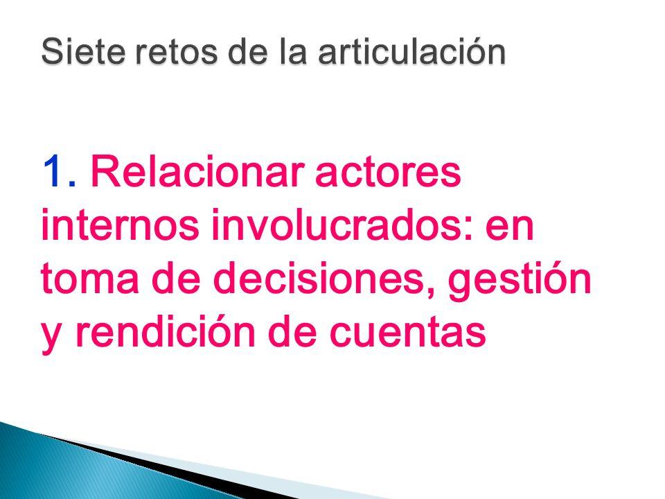1. Relacionar actores internos involucrados: en toma de decisiones, gestión y rendición de cuentas