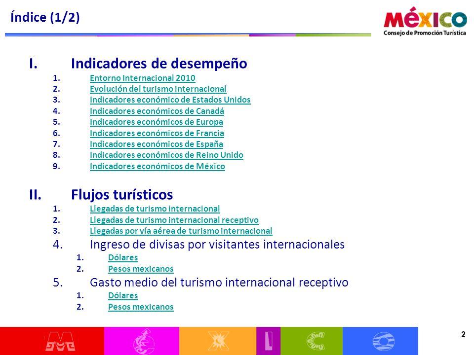 2 Índice (1/2) I.Indicadores de desempeño 1.Entorno Internacional 2010Entorno Internacional 2010 2.Evolución del turismo internacionalEvolución del tu
