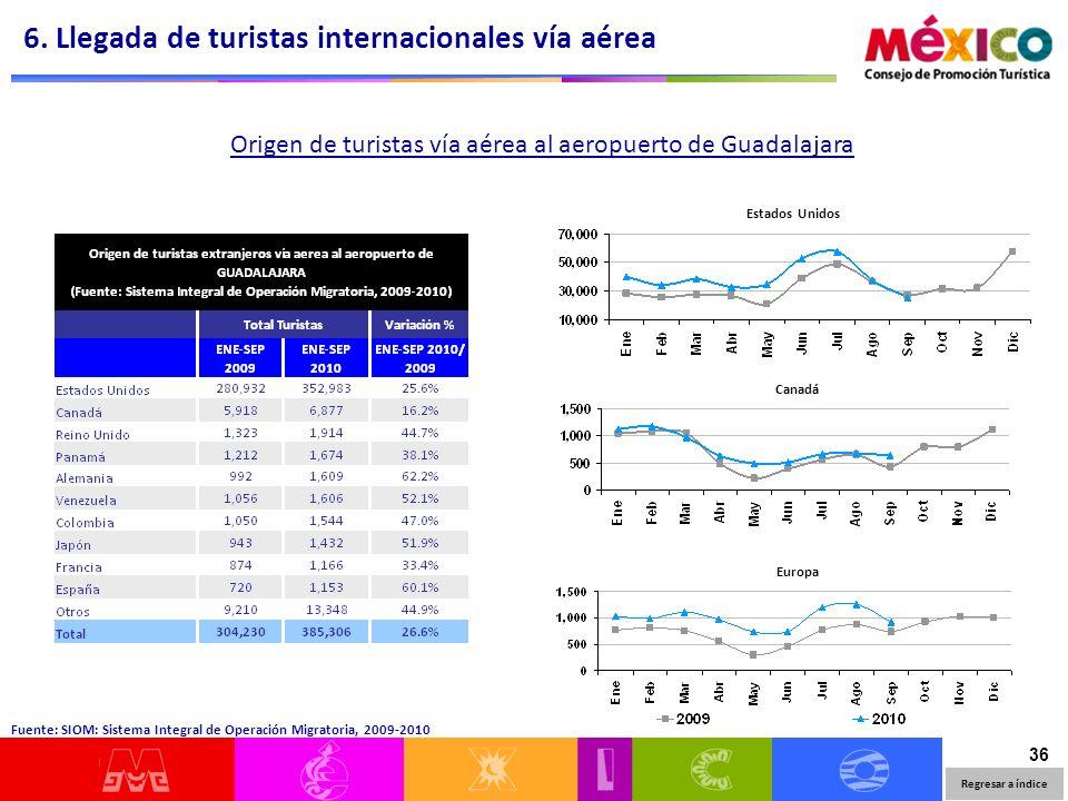 36 Origen de turistas vía aérea al aeropuerto de Guadalajara Fuente: SIOM: Sistema Integral de Operación Migratoria, 2009-2010 Estados Unidos Canadá E