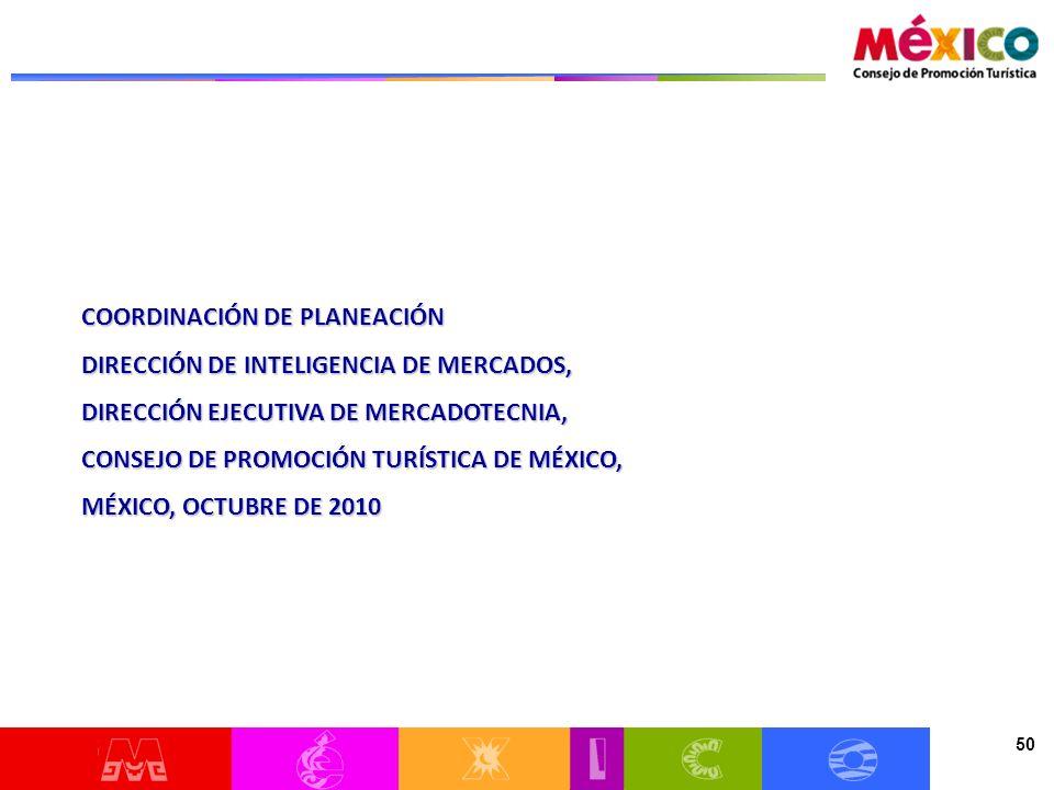 50 COORDINACIÓN DE PLANEACIÓN DIRECCIÓN DE INTELIGENCIA DE MERCADOS, DIRECCIÓN EJECUTIVA DE MERCADOTECNIA, CONSEJO DE PROMOCIÓN TURÍSTICA DE MÉXICO, M