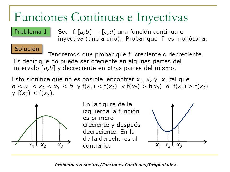 Funciones Continuas e Inyectivas Problemas resueltos/Funciones Continuas/Propiedades. Problema 1 Esto significa que no es posible encontrar x 1, x 2 y