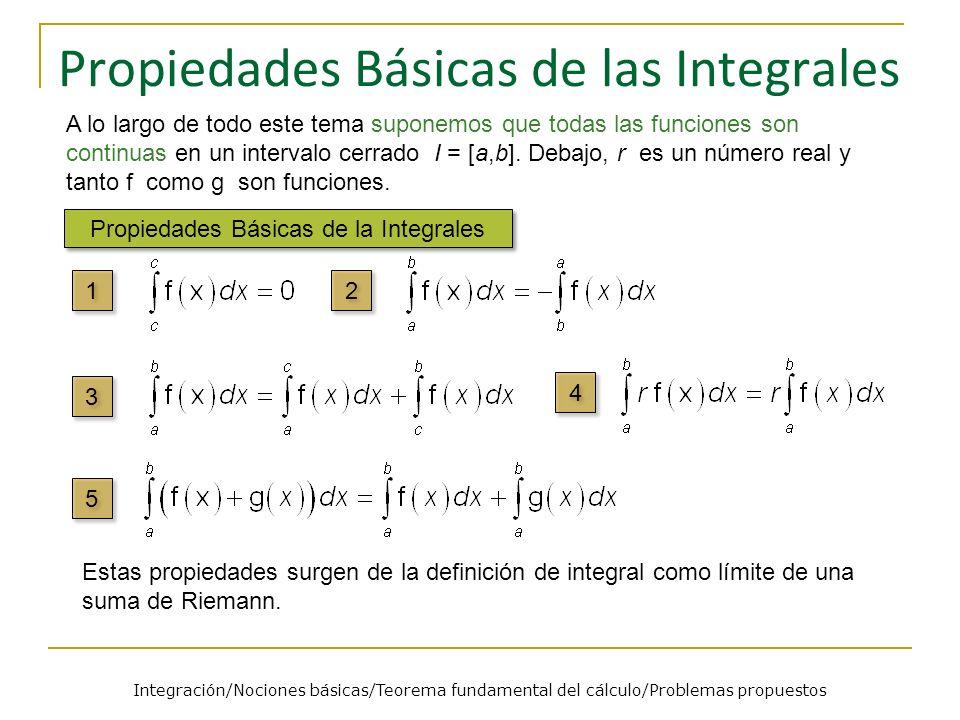 Tabla de Integrales Indefinidas 1 1 2 2 3 3 4 4 5 5 6 6 9 9 7 7 8 8 10 De forma abreviada: 10 Integración/Nociones básicas/Teorema fundamental del cálculo/Problemas propuestos