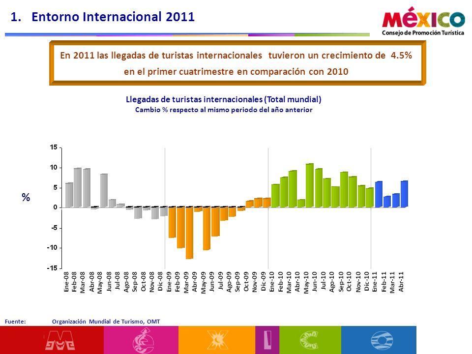 Regresar a índice Fuente: SECTUR/DATATUR 8. Turismo Nacional