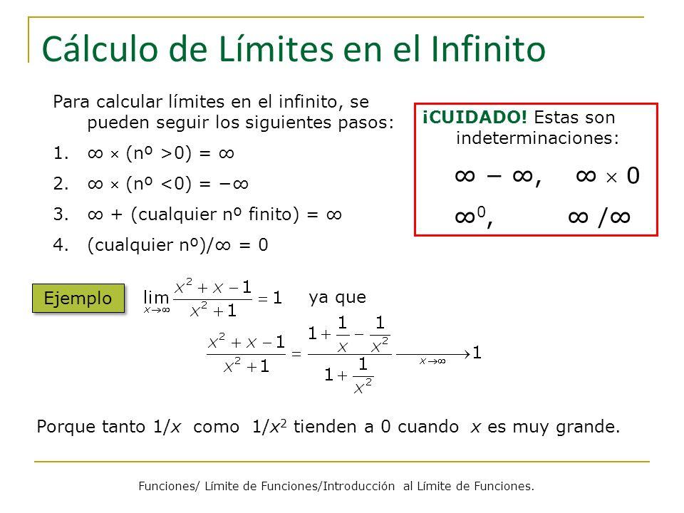 Cálculo de Límites en el Infinito Para calcular límites en el infinito, se pueden seguir los siguientes pasos: 1. (nº >0) = 2. (nº <0) = 3. + (cualqui