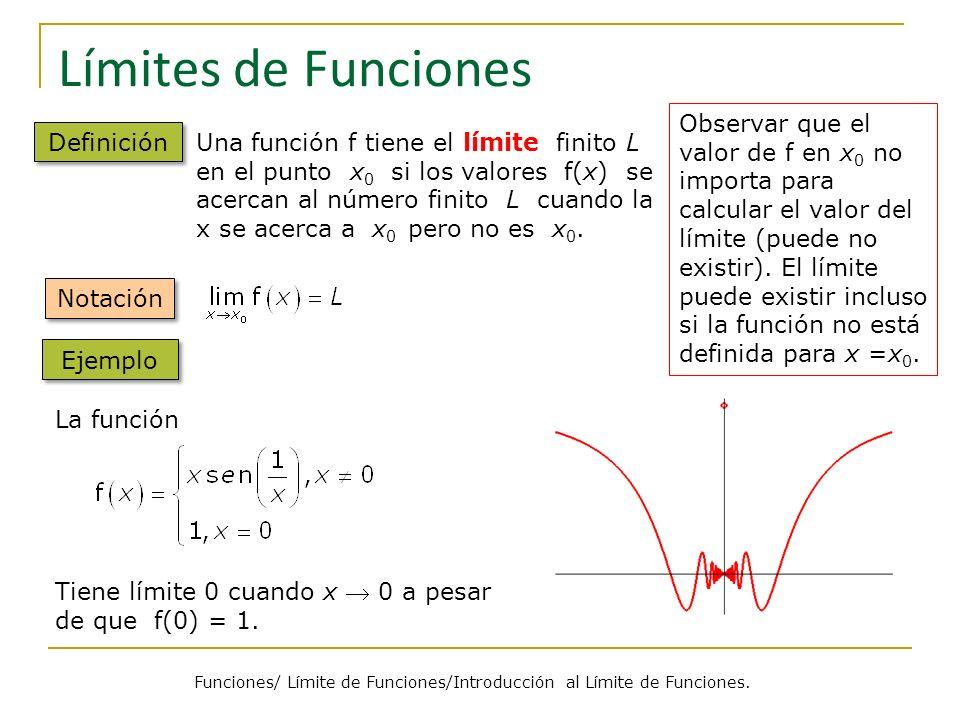 Límites de Funciones Definición Ejemplo Notación Una función f tiene el límite finito L en el punto x 0 si los valores f(x) se acercan al número finit