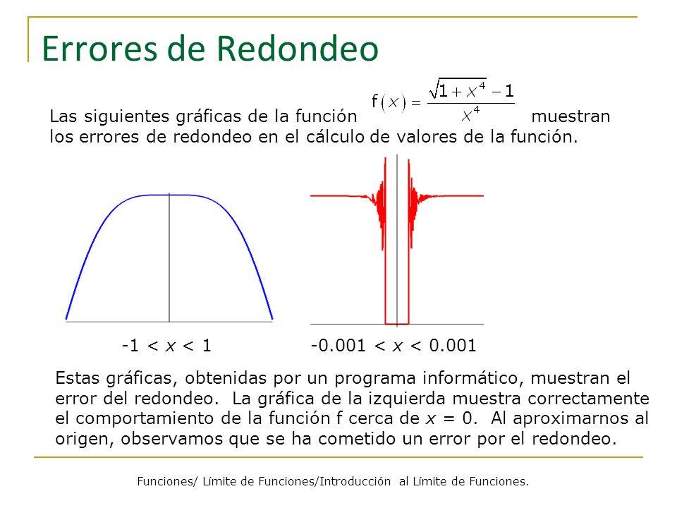 Errores de Redondeo Las siguientes gráficas de la función muestran los errores de redondeo en el cálculo de valores de la función. -0.001 < x < 0.001