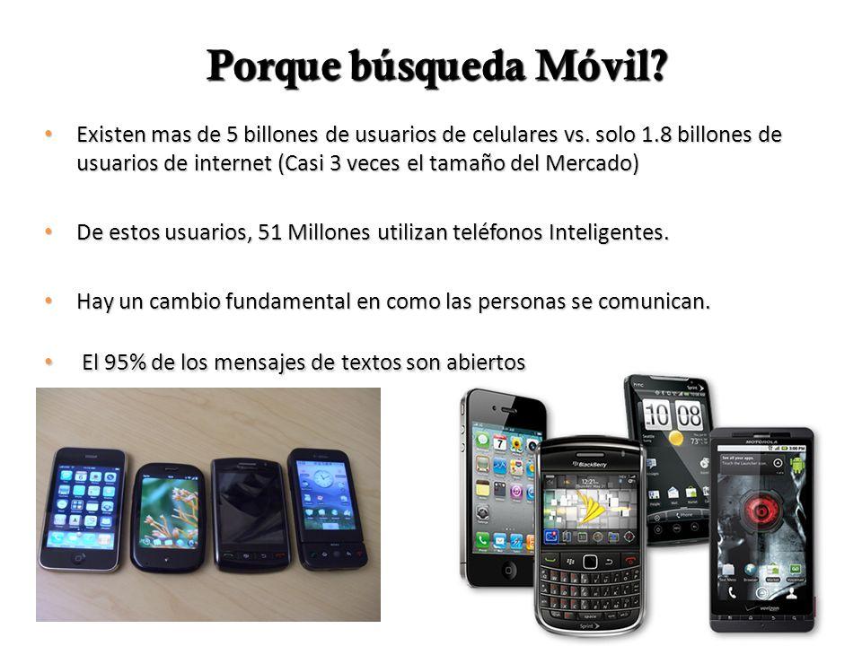 Porque búsqueda Móvil? Existen mas de 5 billones de usuarios de celulares vs. solo 1.8 billones de usuarios de internet (Casi 3 veces el tamaño del Me