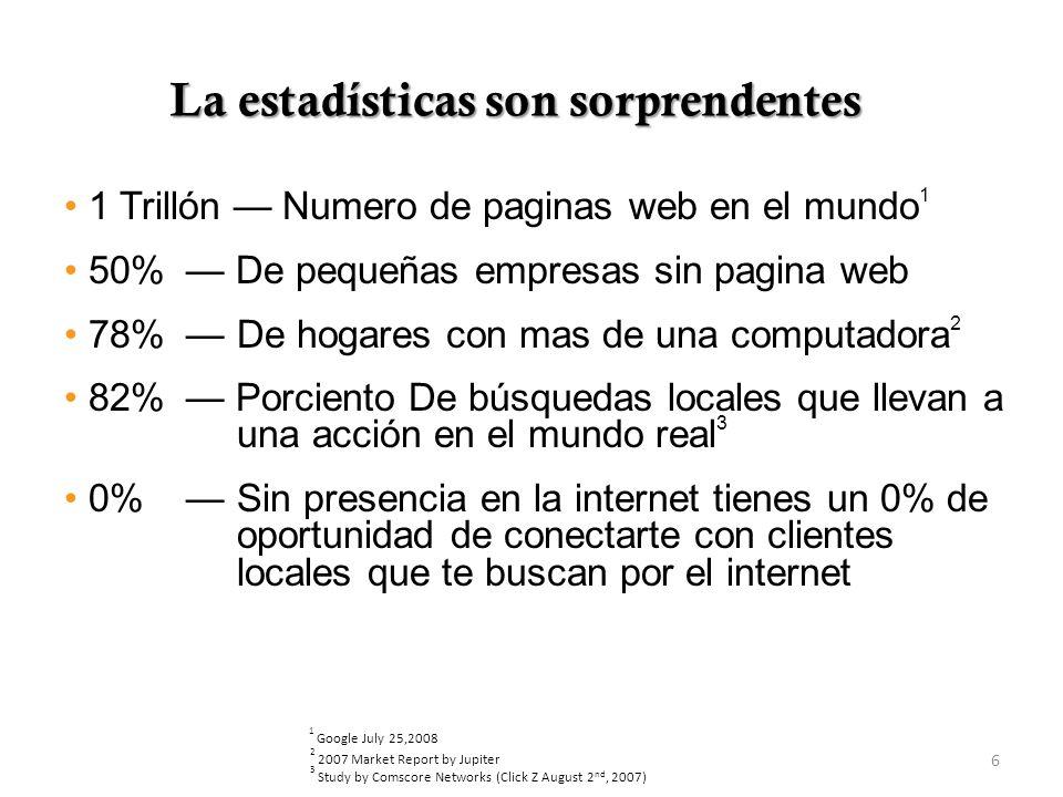 La estadísticas son sorprendentes 1 Trillón Numero de paginas web en el mundo 1 50% De pequeñas empresas sin pagina web 78% De hogares con mas de una
