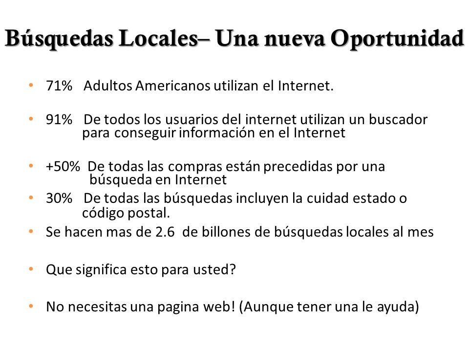 Búsquedas Locales– Una nueva Oportunidad 71% Adultos Americanos utilizan el Internet. 91% De todos los usuarios del internet utilizan un buscador para
