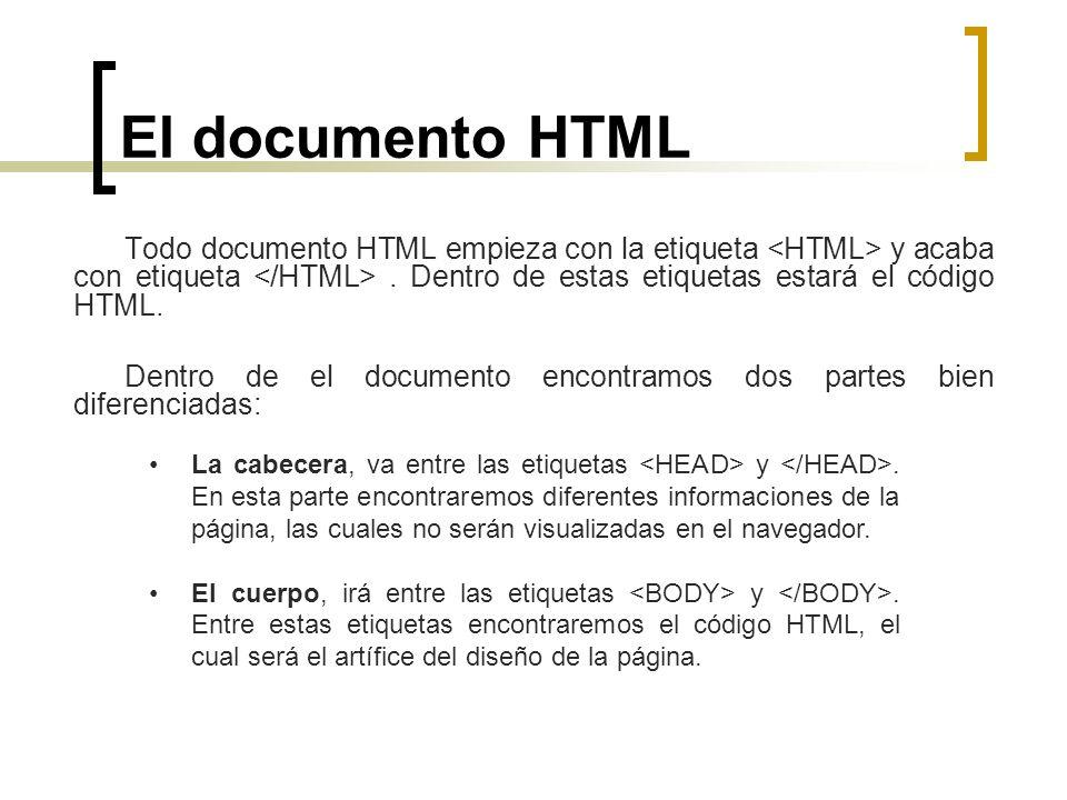 El documento HTML Todo documento HTML empieza con la etiqueta y acaba con etiqueta. Dentro de estas etiquetas estará el código HTML. Dentro de el docu