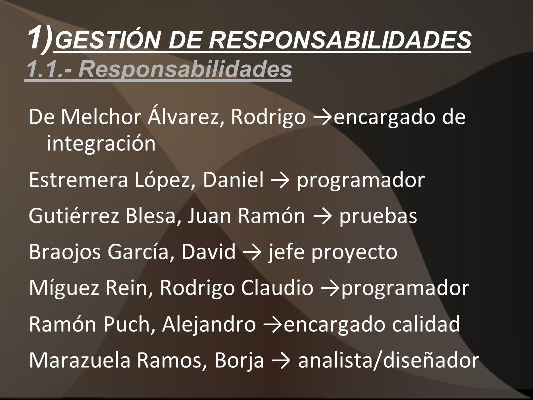 1) GESTIÓN DE RESPONSABILIDADES 1.1.- Responsabilidades De Melchor Álvarez, Rodrigo encargado de integración Estremera López, Daniel programador Gutié