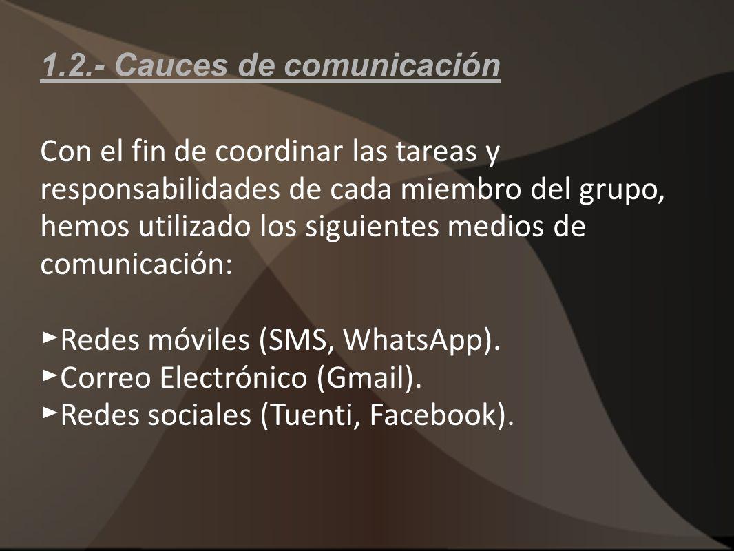 1.2.- Cauces de comunicación Con el fin de coordinar las tareas y responsabilidades de cada miembro del grupo, hemos utilizado los siguientes medios d