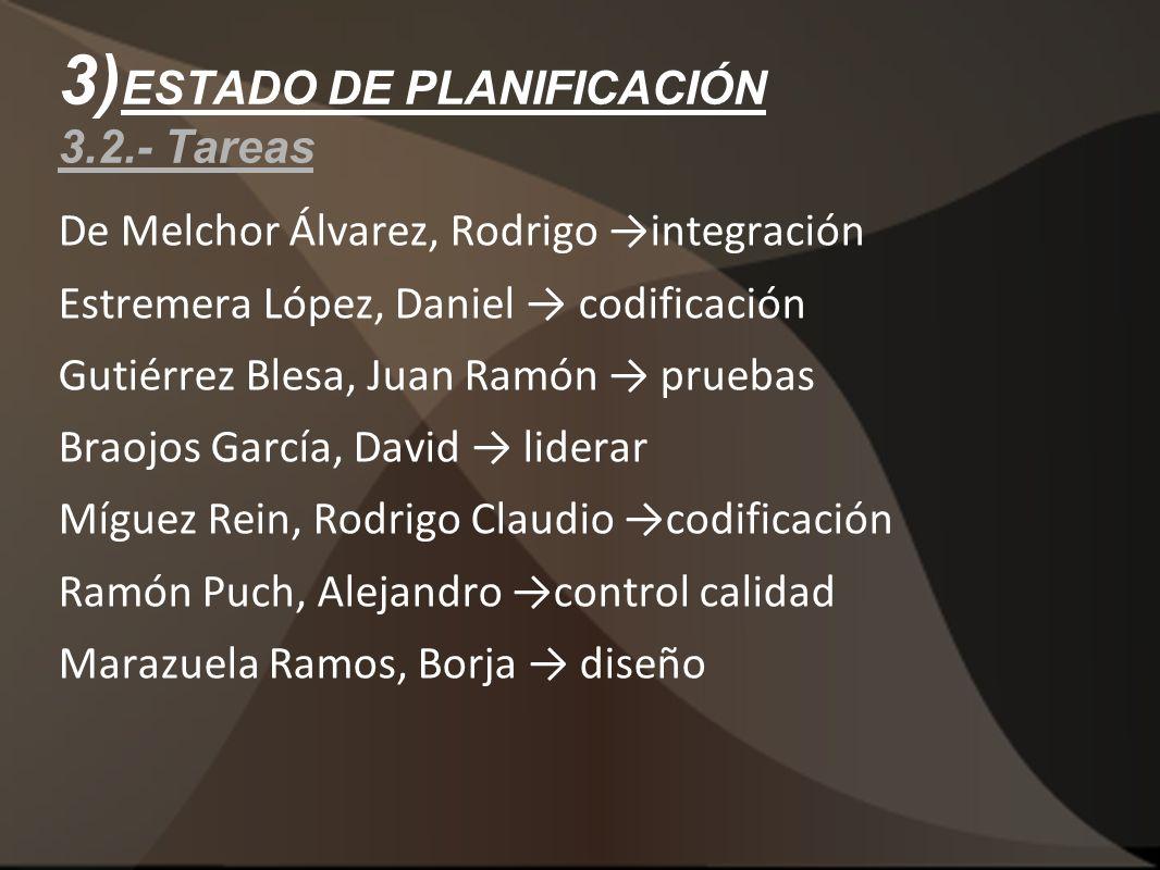 3) ESTADO DE PLANIFICACIÓN 3.2.- Tareas De Melchor Álvarez, Rodrigo integración Estremera López, Daniel codificación Gutiérrez Blesa, Juan Ramón prueb
