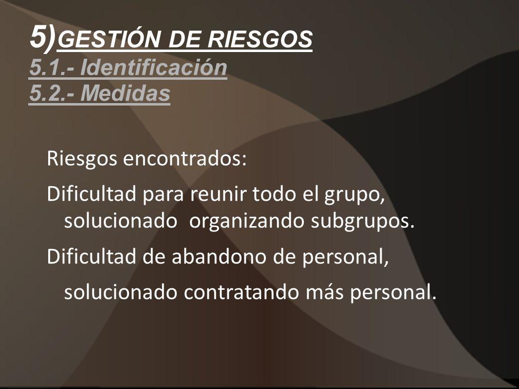 5) GESTIÓN DE RIESGOS 5.1.- Identificación 5.2.- Medidas Riesgos encontrados: Dificultad para reunir todo el grupo, solucionado organizando subgrupos.
