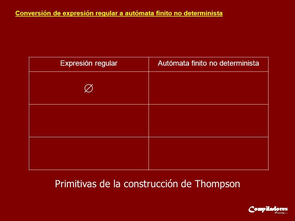 Conversión de expresión regular a autómata finito no determinista Expresión regularAutómata finito no determinista Primitivas de la construcción de Th